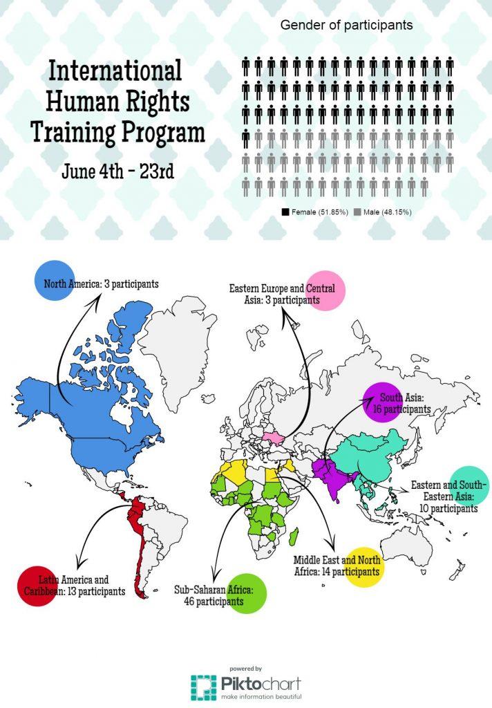 Map of 2017 Equitas international human rights training program participants