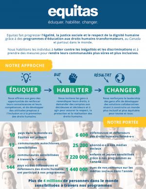 EquitasPresentation_FR_Page_1